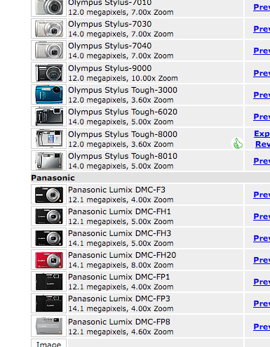 Imaging Resource 12-14.9 Mp Digicams